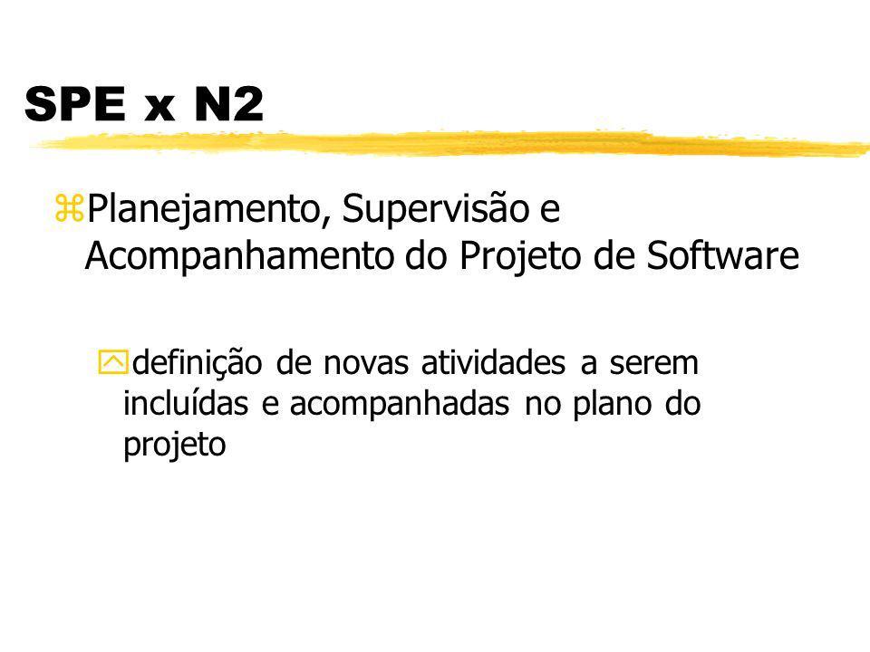 SPE x N2 zGerência de Requisitos yBase para as atividades de SPE yFoco na definição de requisitos -métodos