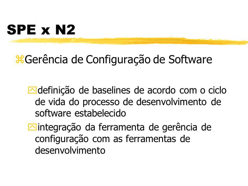 SPE x N2 zPlanejamento, Supervisão e Acompanhamento do Projeto de Software ydefinição de novas atividades a serem incluídas e acompanhadas no plano do projeto