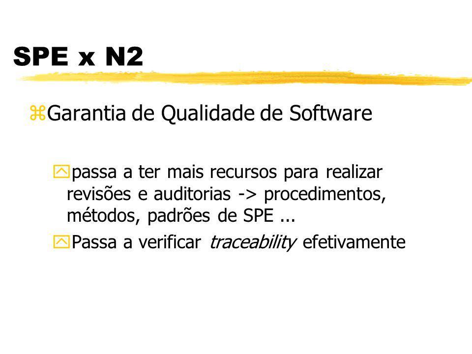 SPE x N2 zGerência de Configuração de Software ydefinição de baselines de acordo com o ciclo de vida do processo de desenvolvimento de software estabelecido yintegração da ferramenta de gerência de configuração com as ferramentas de desenvolvimento