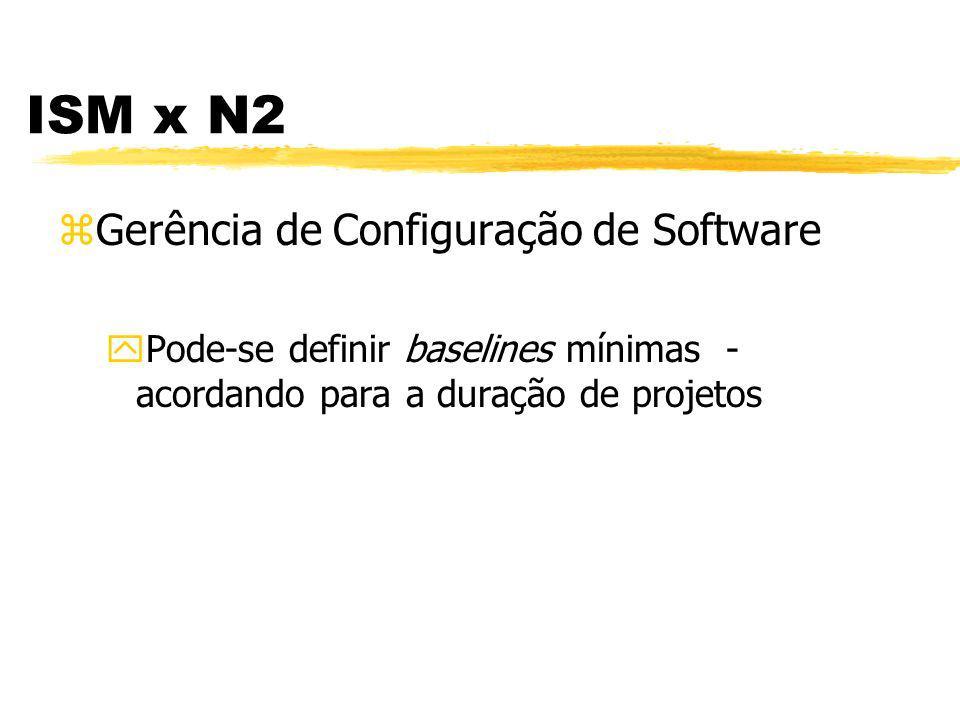 ISM x N2 zPlanejamento, Supervisão e Acompanhamento do Projeto de Software yDesenvolver e revisar o processo do projeto - definido com base no padrão yPlano de projeto pode conter referências do padrão - registro do processo definido do projeto
