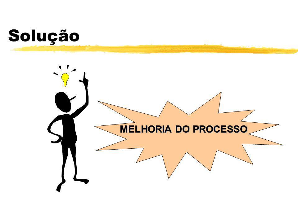 Processo CBA IPI 2.Entrevistar os Líderes de Projeto ( individual 4) 7.
