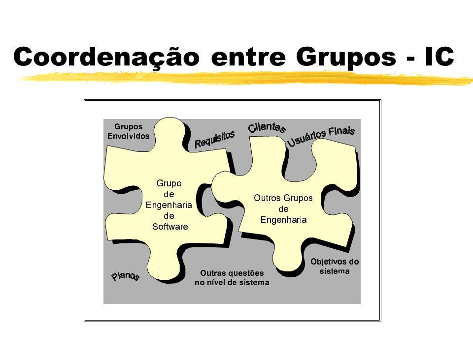 Coordenação entre Grupos Intergroup Coordination - IC