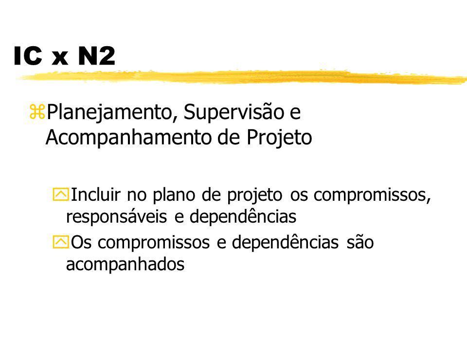 IC x N2 zGerência de Requisitos yBase para os acordos entre grupos envolvidos