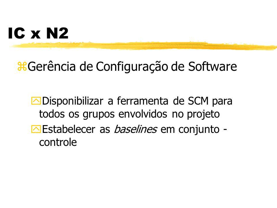 IC x N2 zPlanejamento, Supervisão e Acompanhamento de Projeto yIncluir no plano de projeto os compromissos, responsáveis e dependências yOs compromissos e dependências são acompanhados
