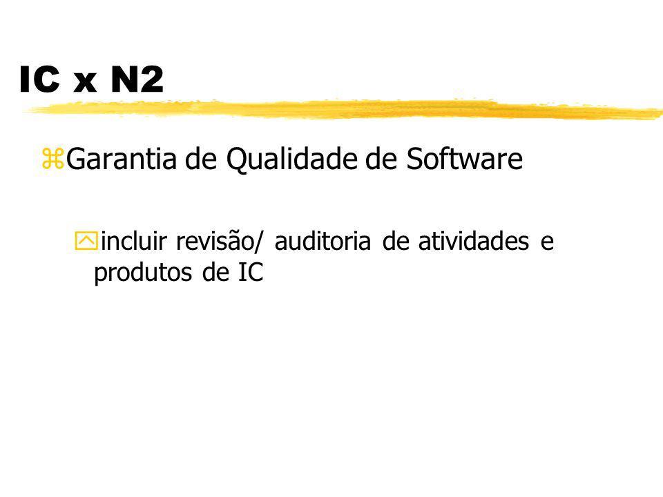 IC x N2 zGerência de Configuração de Software yDisponibilizar a ferramenta de SCM para todos os grupos envolvidos no projeto yEstabelecer as baselines em conjunto - controle