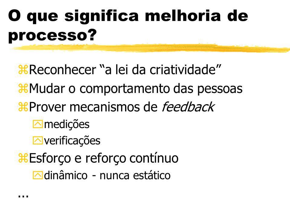 Solução MELHORIA DO PROCESSO
