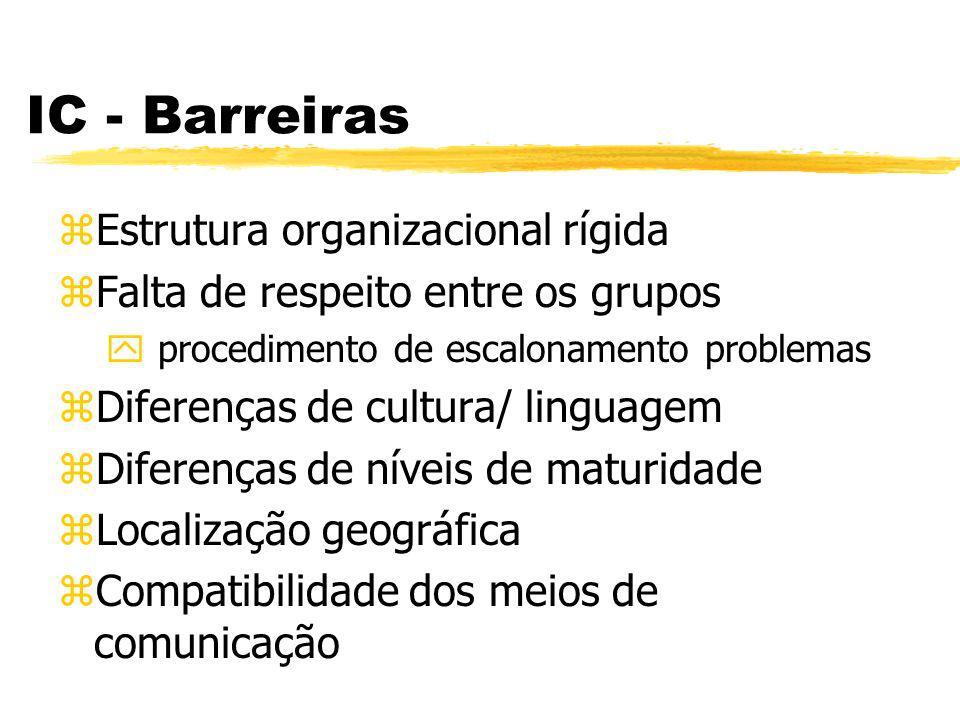 IC x N2 zGerência de Contrato de Software yexigências de níveis de maturidade da contratada para trabalho em conjunto