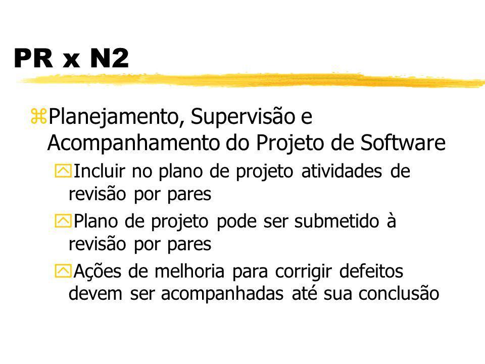 PR x N2 zGerência de Requisitos yRequisitos podem ser submetidos a uma reunião de revisão por pares