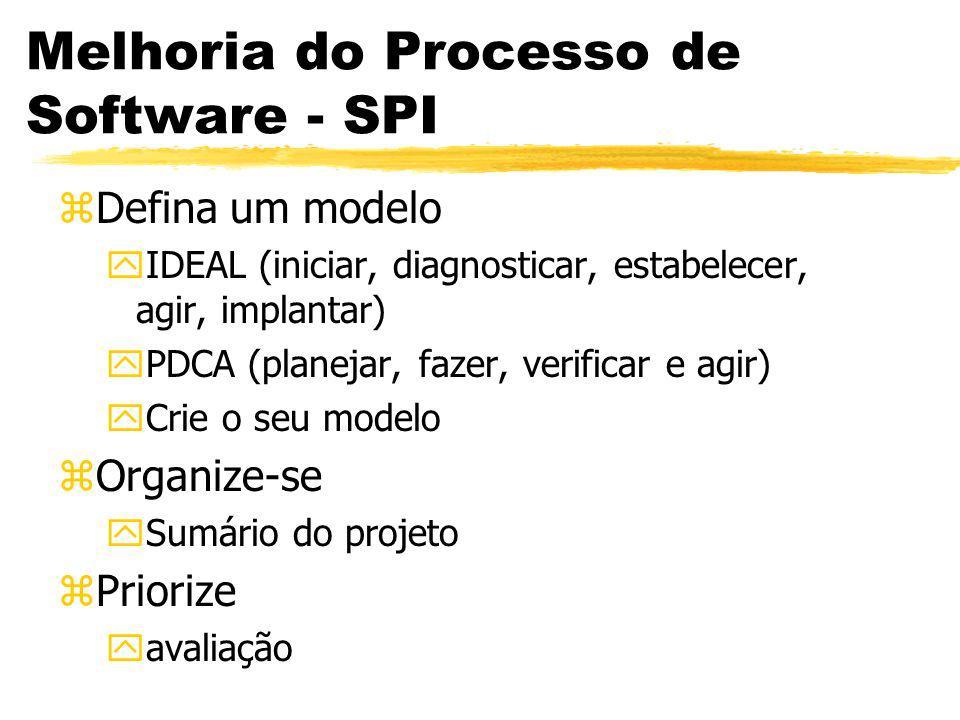 PR x N2 zGerência de Configuração de Software ycorreções de defeitos resultam em mudanças que precisam ser controladas