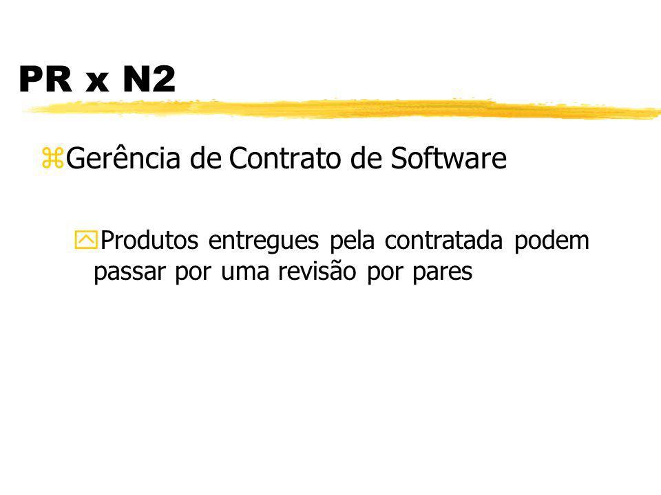 PR x N2 zGarantia de Qualidade de Software yrevê e/ou audita processo e atividades de revisão por pares ycobra evidências da reunião