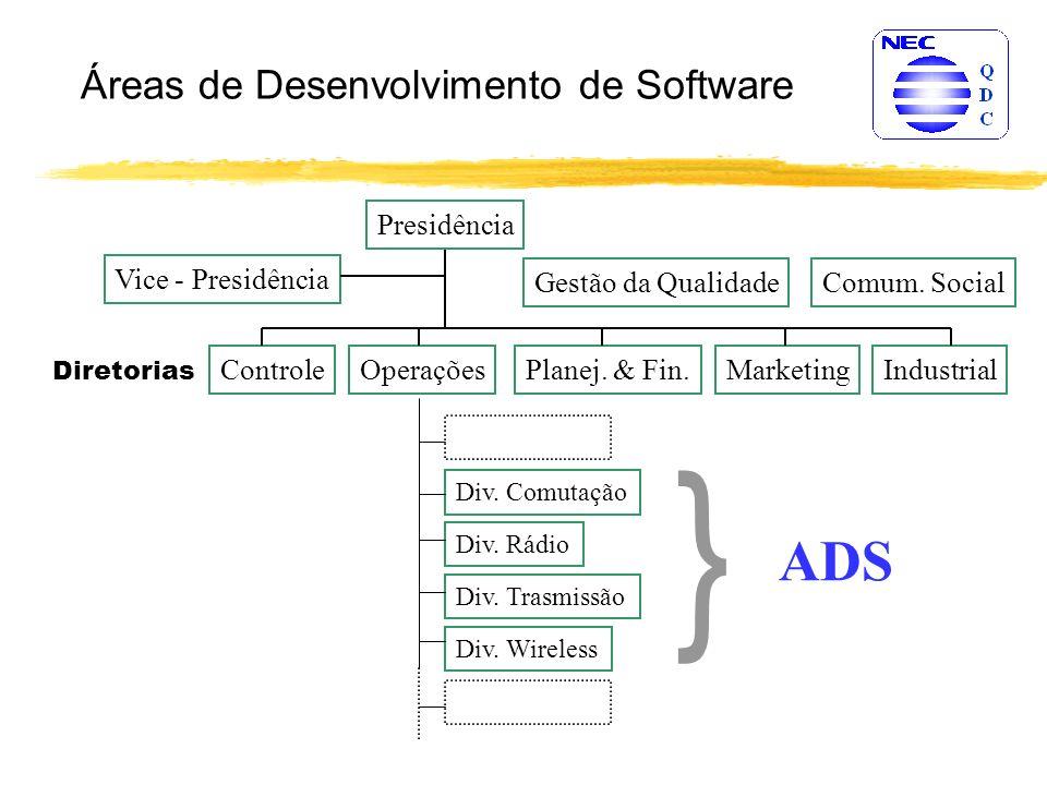 Áreas de Desenvolvimento de Software Presidência Vice - Presidência Gestão da QualidadeComum.