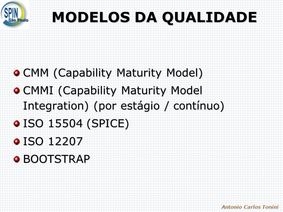 Antonio Carlos Tonini MODELOS DA QUALIDADE CMM (Capability Maturity Model) CMMI (Capability Maturity Model Integration) (por estágio / contínuo) ISO 1