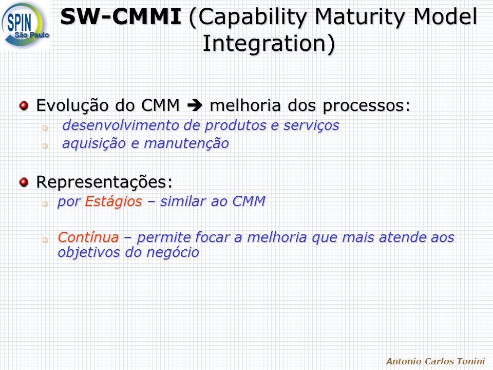 Antonio Carlos Tonini SW-CMMI (Capability Maturity Model Integration) Evolução do CMM melhoria dos processos: desenvolvimento de produtos e serviços d