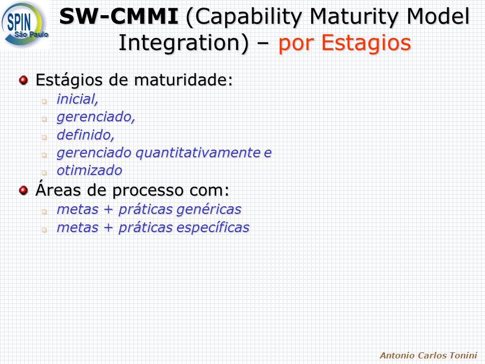 Antonio Carlos Tonini SW-CMMI (Capability Maturity Model Integration) – por Estagios Estágios de maturidade: inicial, inicial, gerenciado, gerenciado,