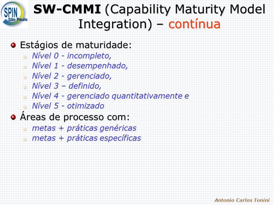 Antonio Carlos Tonini SW-CMMI (Capability Maturity Model Integration) – contínua Estágios de maturidade: Nível 0 - incompleto, Nível 0 - incompleto, N