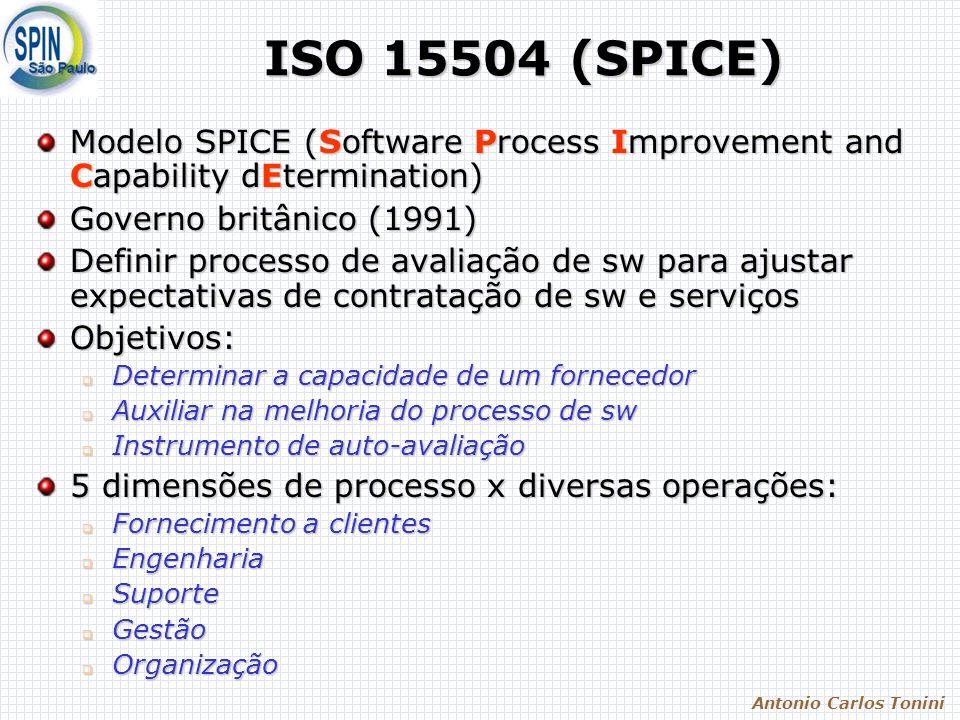 Antonio Carlos Tonini ISO 15504 (SPICE) Modelo SPICE (Software Process Improvement and Capability dEtermination) Governo britânico (1991) Definir proc
