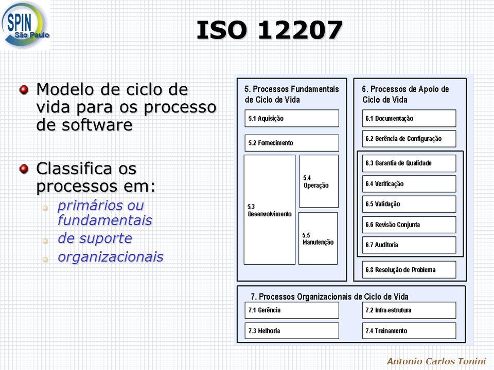 Antonio Carlos Tonini ISO 12207 Modelo de ciclo de vida para os processo de software Classifica os processos em: primários ou fundamentais primários o