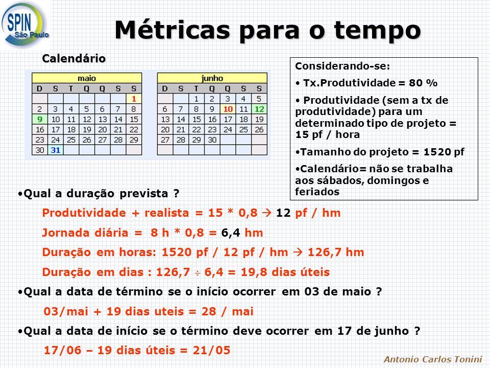 Antonio Carlos Tonini Métricas para o tempo Calendário Considerando-se: Tx.Produtividade = 80 % Produtividade (sem a tx de produtividade) para um dete