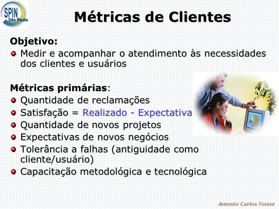 Antonio Carlos Tonini SW-CMM (Capability Maturity Model) Nível 2 repetitível Nível 3 definido Nível 4 gerenciado otimizado Gestão dos requisitos Organização com foco no processo Gestão quantitativa do processo Prevenção de defeitos Planejamento do processo de sw Definição do processo da organização Gestão da qualidade do sw Gestão da mudança tecnológica Controle do processo de sw Programa de treinamento Gestão da mudança do processo Gestão do subcontrato de sw Gestão integrada de sw Garantia da qualidade de sw Engenharia do produto de sw Gestão de configuração Coordenação intergrupos Revisões conjuntas Áreas chaves do processo (KPAs)