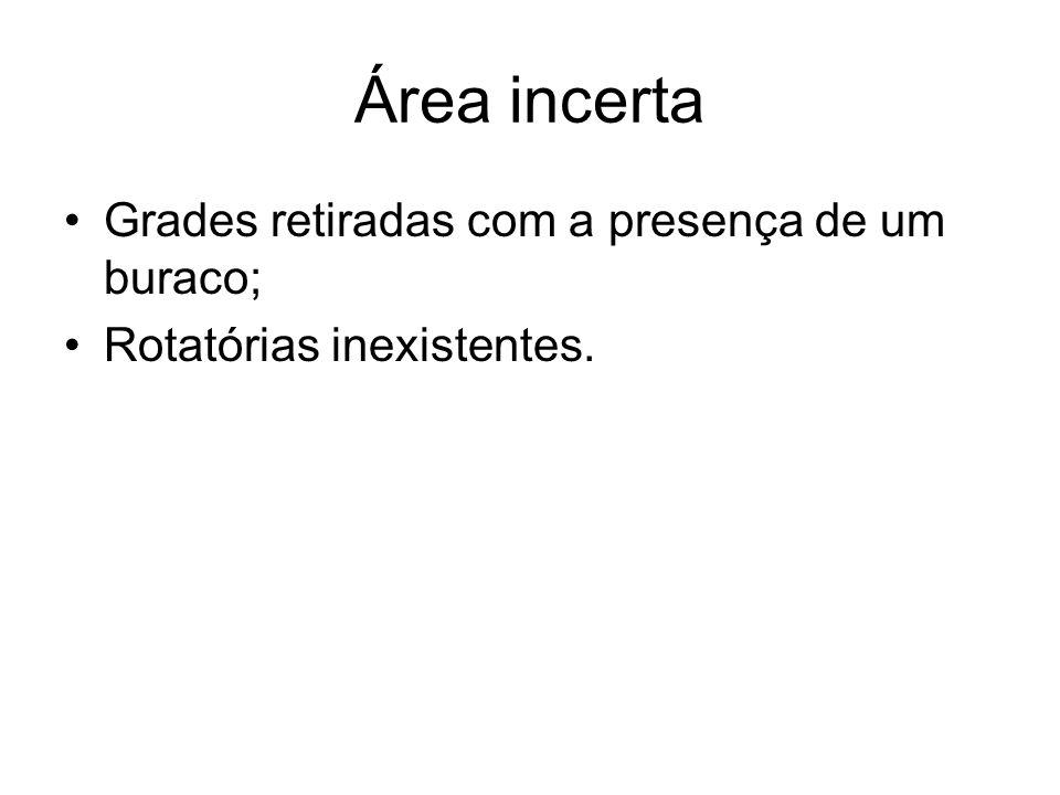 Área incerta Grades retiradas com a presença de um buraco; Rotatórias inexistentes.
