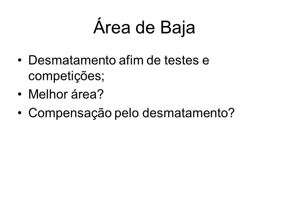Área de Baja Desmatamento afim de testes e competições; Melhor área? Compensação pelo desmatamento?