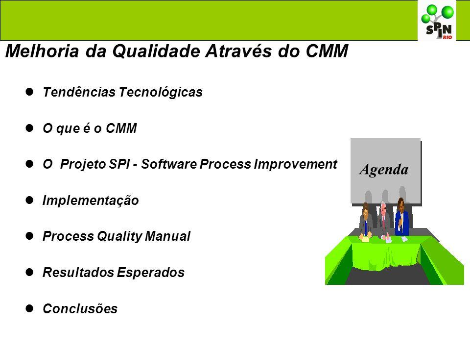 Melhoria da Qualidade Através do CMM Tendências Tecnológicas O que é o CMM O Projeto SPI - Software Process Improvement Implementação Process Quality
