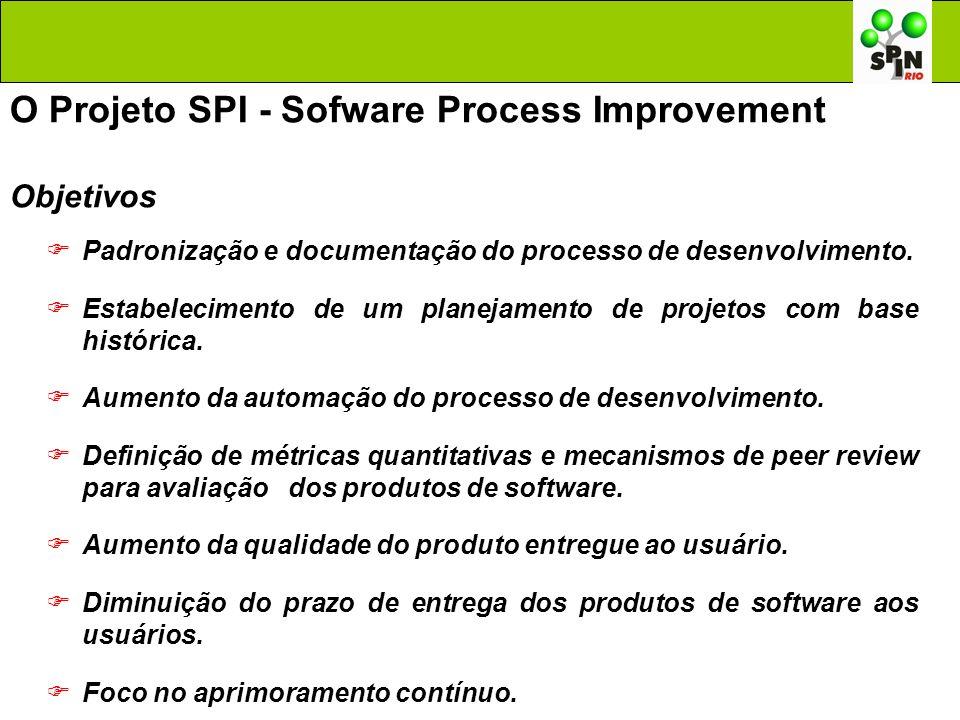 O Projeto SPI - Sofware Process Improvement Objetivos Padronização e documentação do processo de desenvolvimento. Estabelecimento de um planejamento d