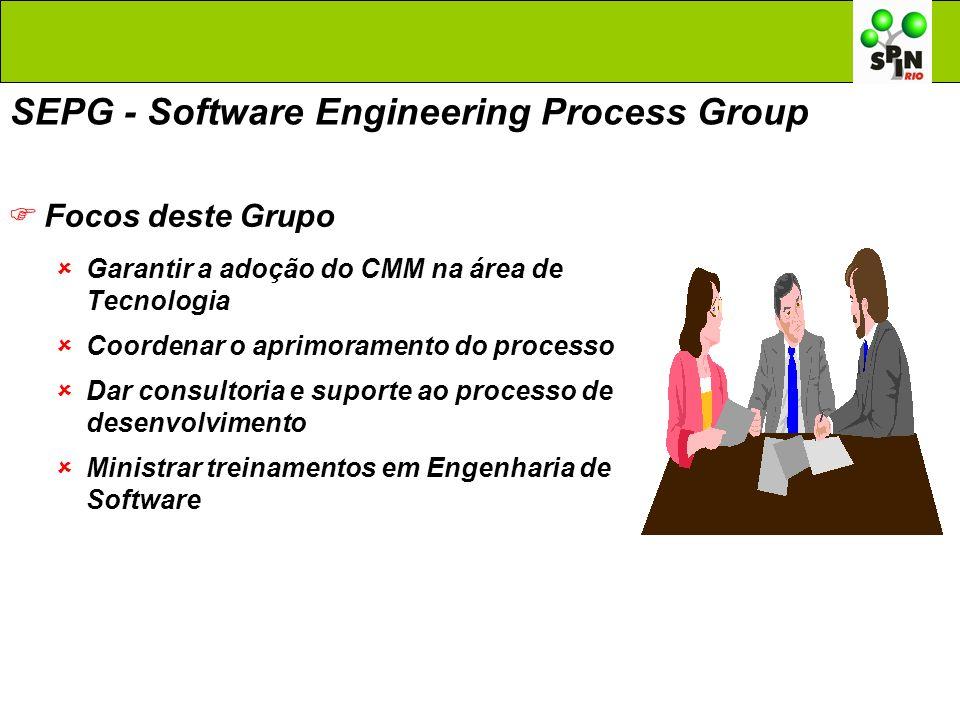 SEPG - Software Engineering Process Group Focos deste Grupo Garantir a adoção do CMM na área de Tecnologia Coordenar o aprimoramento do processo Dar c