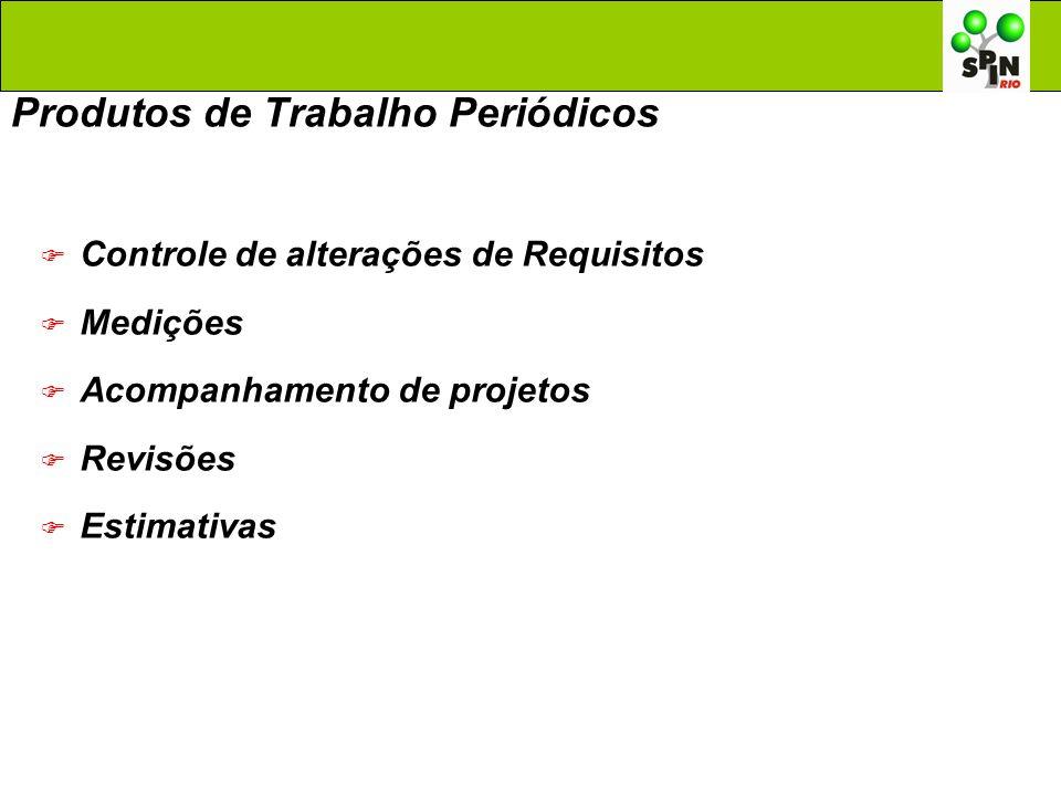 Produtos de Trabalho Periódicos Controle de alterações de Requisitos Medições Acompanhamento de projetos Revisões Estimativas