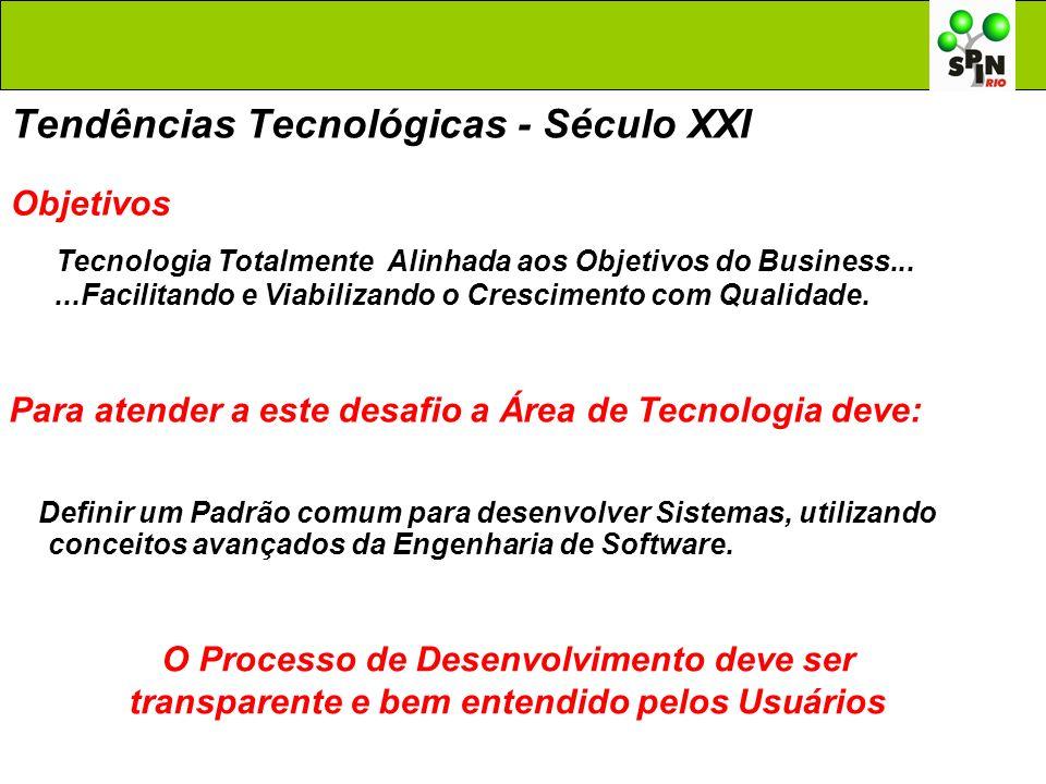 Tendências Tecnológicas - Século XXI Para atender a este desafio a Área de Tecnologia deve: Definir um Padrão comum para desenvolver Sistemas, utiliza