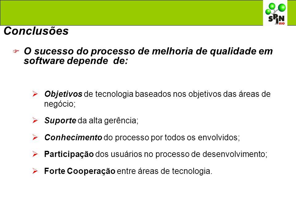 Conclusões O sucesso do processo de melhoria de qualidade em software depende de: Objetivos de tecnologia baseados nos objetivos das áreas de negócio;