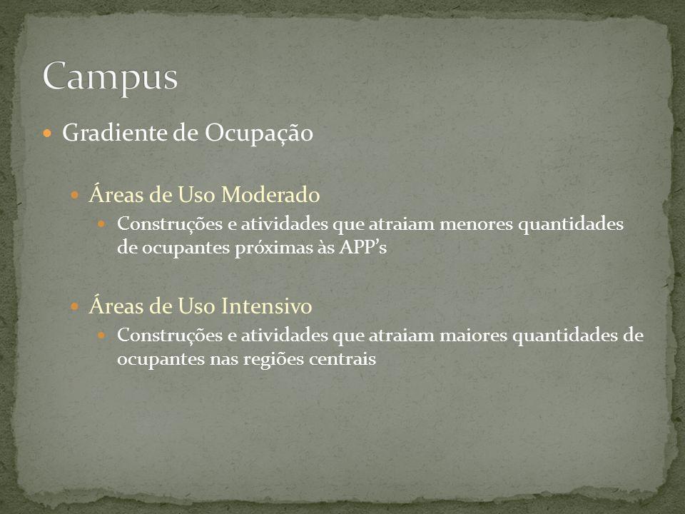 Gradiente de Ocupação Áreas de Uso Moderado Construções e atividades que atraiam menores quantidades de ocupantes próximas às APPs Áreas de Uso Intens