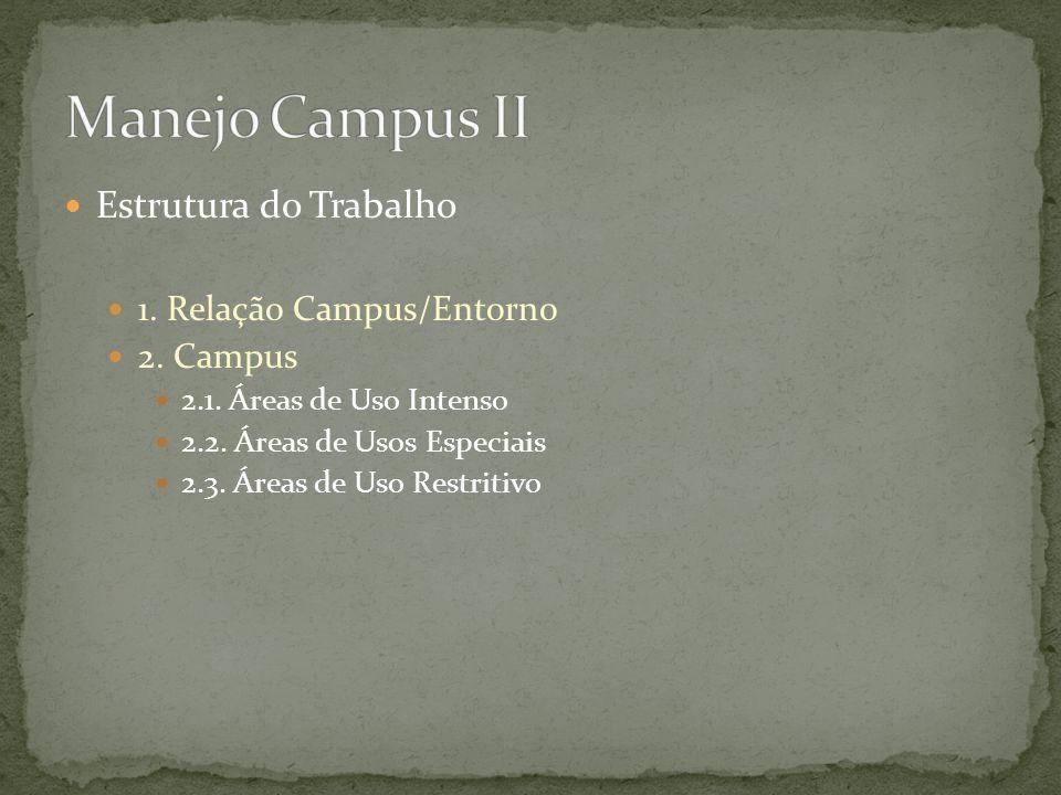 Estrutura do Trabalho 1. Relação Campus/Entorno 2. Campus 2.1. Áreas de Uso Intenso 2.2. Áreas de Usos Especiais 2.3. Áreas de Uso Restritivo