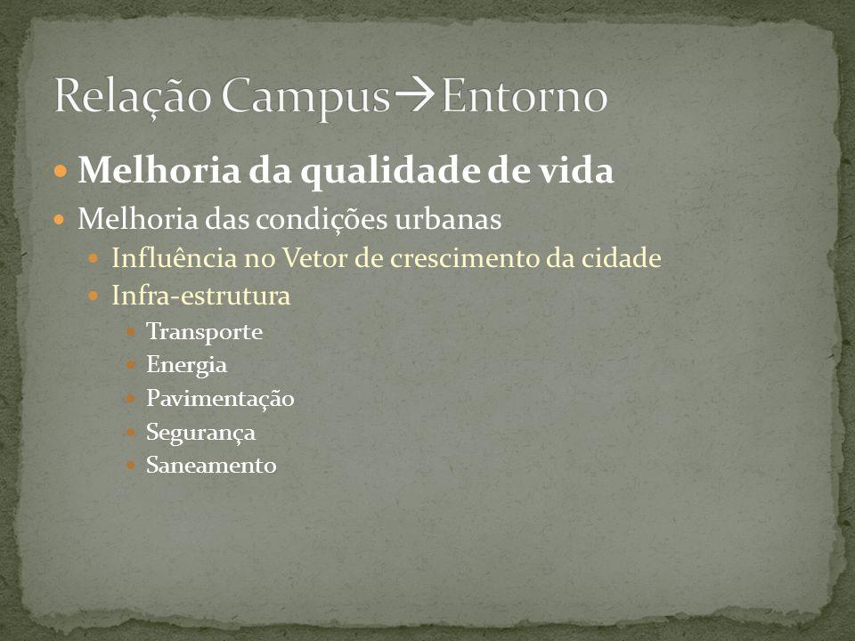 Melhoria da qualidade de vida Melhoria das condições urbanas Influência no Vetor de crescimento da cidade Infra-estrutura Transporte Energia Pavimenta