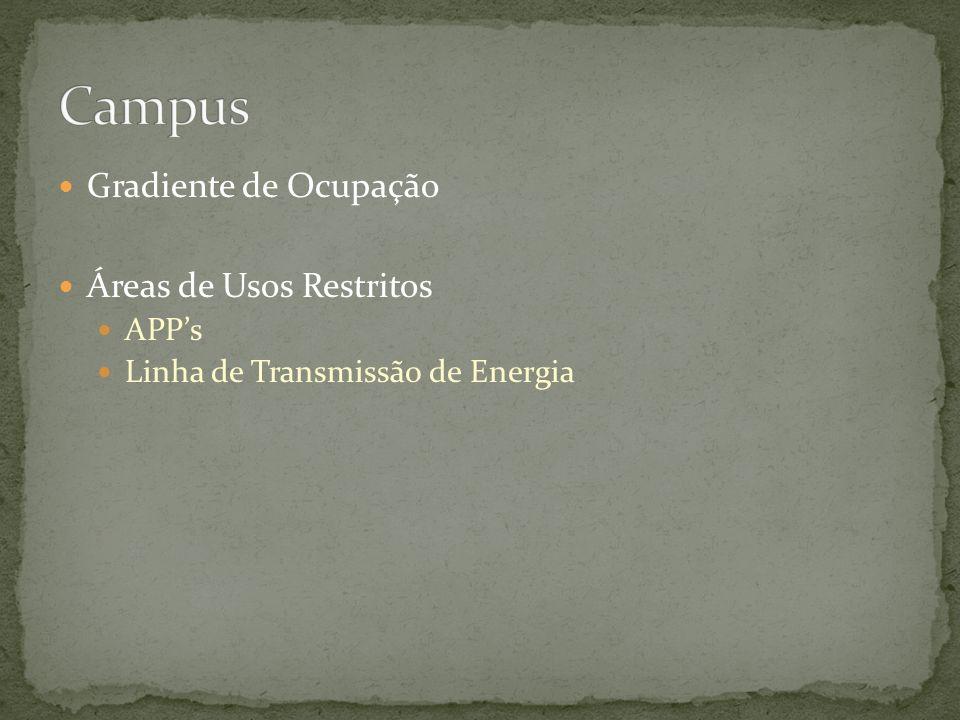 Gradiente de Ocupação Áreas de Usos Restritos APPs Linha de Transmissão de Energia