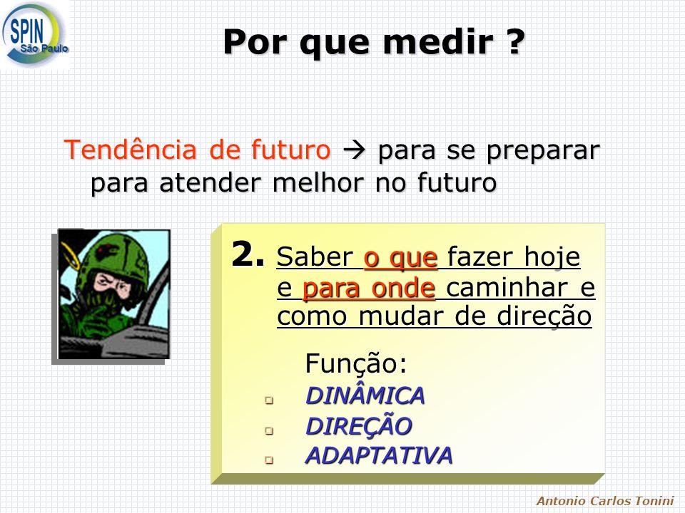 Antonio Carlos Tonini Por que medir ? Tendência de futuro para se preparar para atender melhor no futuro 2. Saber o que fazer hoje e para onde caminha