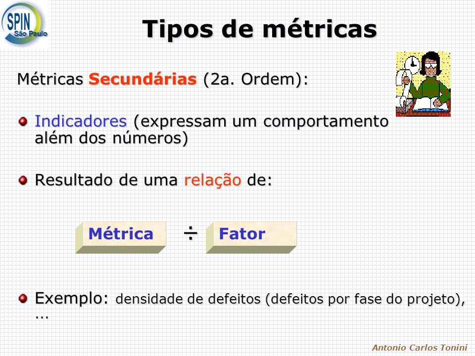 Antonio Carlos Tonini Tipos de métricas Métricas Secundárias (2a. Ordem): Indicadores (expressam um comportamento além dos números) Resultado de uma r