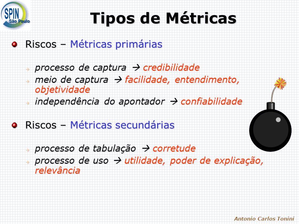 Antonio Carlos Tonini Tipos de Métricas Riscos – Métricas primárias Riscos – Métricas primárias processo de captura credibilidade processo de captura