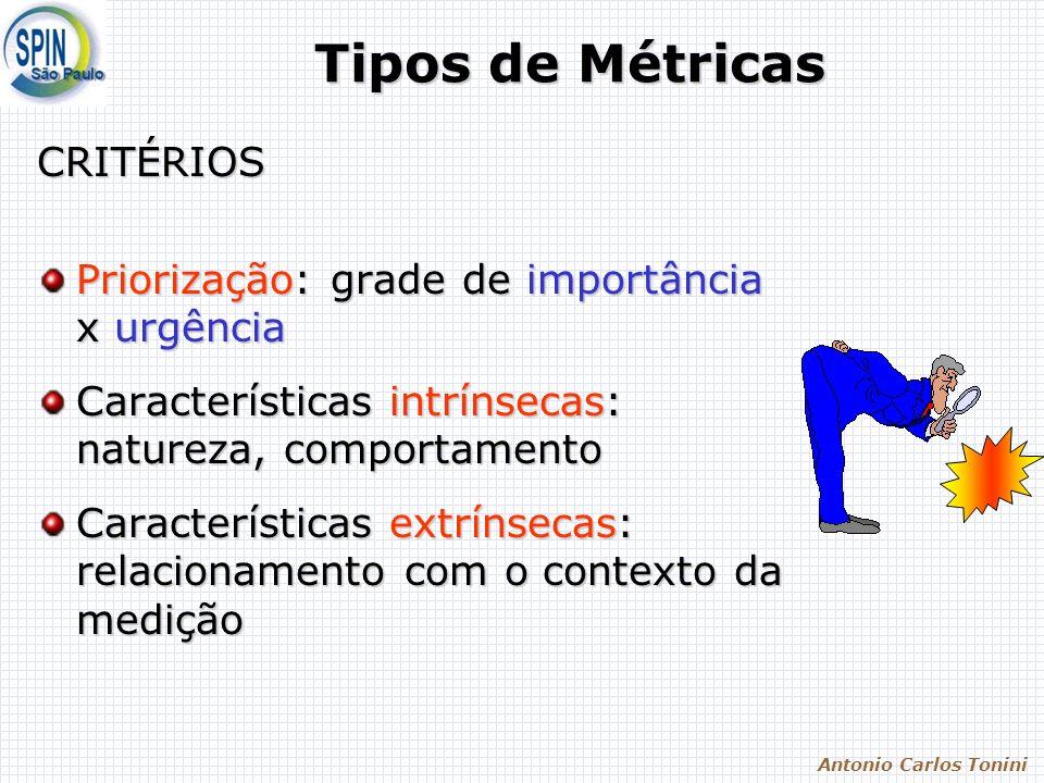 Antonio Carlos Tonini Tipos de Métricas CRITÉRIOS Priorização: grade de importância x urgência Características intrínsecas: natureza, comportamento Ca