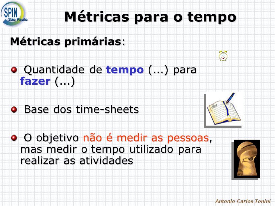 Antonio Carlos Tonini Métricas para o tempo Métricas primárias: Quantidade de tempo (...) para fazer (...) Quantidade de tempo (...) para fazer (...)