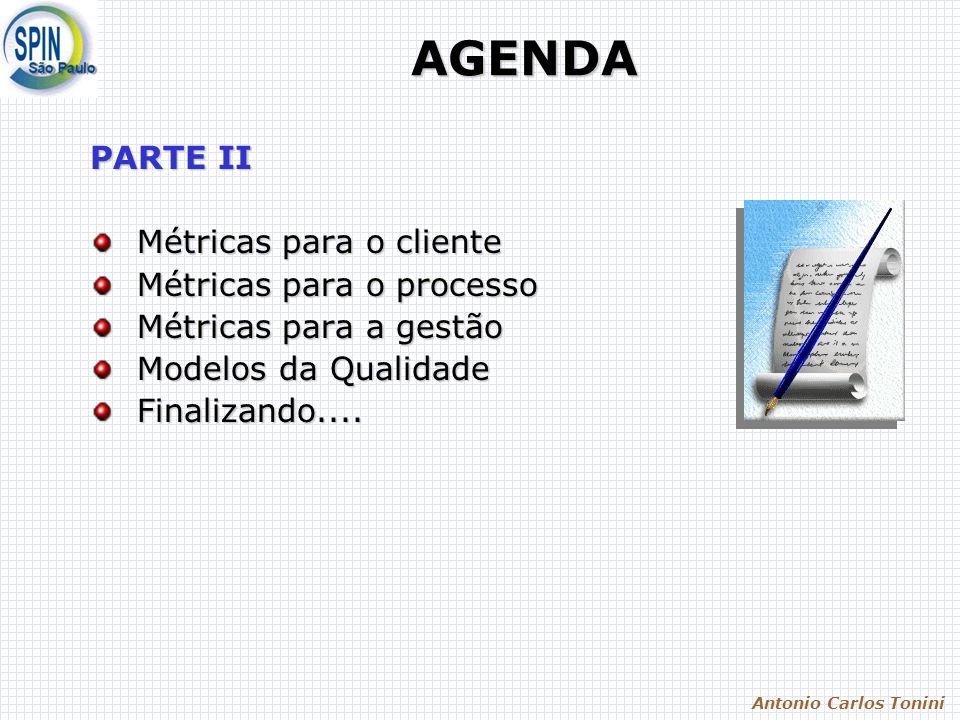 Antonio Carlos Tonini AGENDA PARTE II Métricas para o cliente Métricas para o cliente Métricas para o processo Métricas para o processo Métricas para a gestão Métricas para a gestão Modelos da Qualidade Modelos da Qualidade Finalizando....