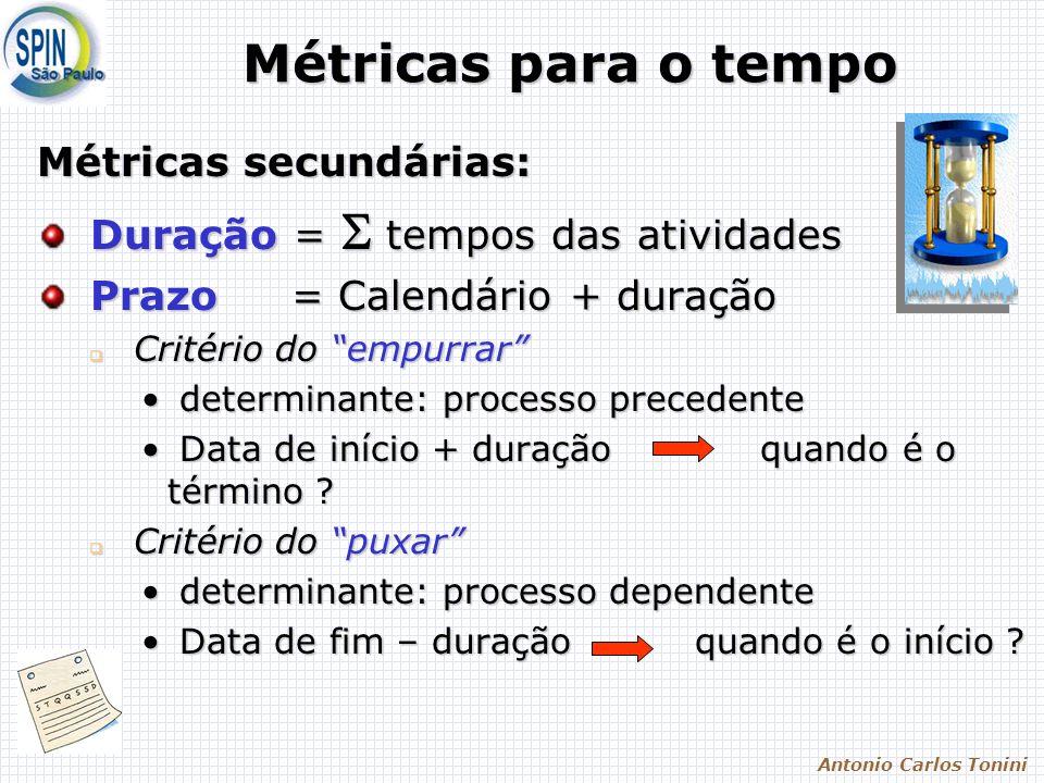 Antonio Carlos Tonini Métricas para o tempo Métricas secundárias: Duração = tempos das atividades Duração = tempos das atividades Prazo = Calendário + duração Prazo = Calendário + duração Critério do empurrar Critério do empurrar determinante: processo precedente determinante: processo precedente Data de início + duração quando é o término .