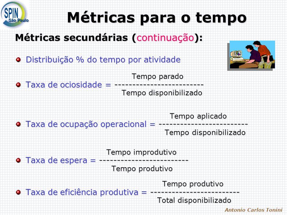 Antonio Carlos Tonini Métricas para o tempo Métricas secundárias (continuação): Distribuição % do tempo por atividade Tempo parado Tempo parado Taxa de ociosidade = ------------------------- Tempo disponibilizado Tempo disponibilizado Tempo aplicado Tempo aplicado Taxa de ocupação operacional = ------------------------- Tempo disponibilizado Tempo disponibilizado Tempo improdutivo Tempo improdutivo Taxa de espera = ------------------------- Tempo produtivo Tempo produtivo Taxa de eficiência produtiva = ------------------------- Total disponibilizado Total disponibilizado