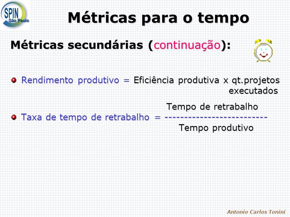 Antonio Carlos Tonini Métricas para o tempo Métricas secundárias (continuação): Rendimento produtivo = Eficiência produtiva x qt.projetos executados executados Tempo de retrabalho Tempo de retrabalho Taxa de tempo de retrabalho = -------------------------- Tempo produtivo Tempo produtivo
