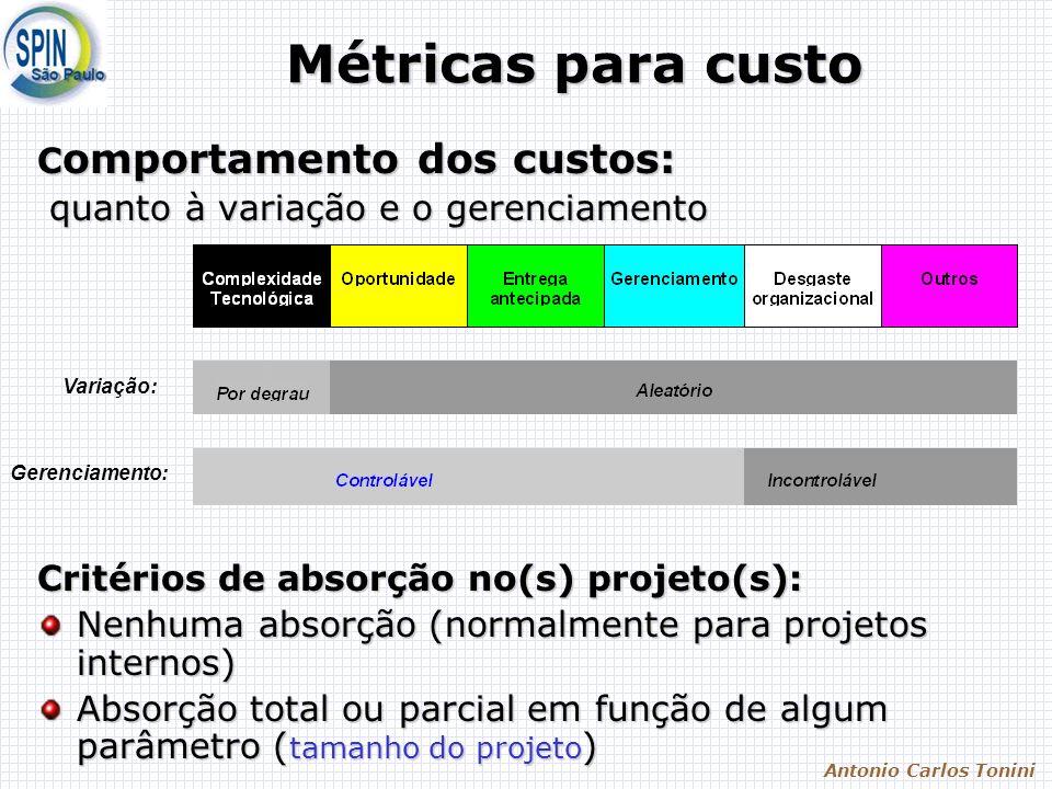Antonio Carlos Tonini Métricas para custo C omportamento dos custos: quanto à variação e o gerenciamento quanto à variação e o gerenciamento Critérios de absorção no(s) projeto(s): Nenhuma absorção (normalmente para projetos internos) Absorção total ou parcial em função de algum parâmetro ( tamanho do projeto ) Variação: Gerenciamento: