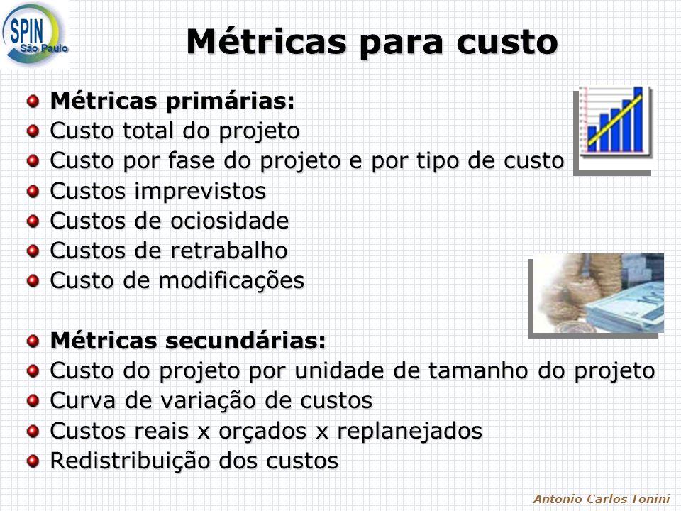 Antonio Carlos Tonini Métricas para custo Métricas primárias: Custo total do projeto Custo por fase do projeto e por tipo de custo Custos imprevistos