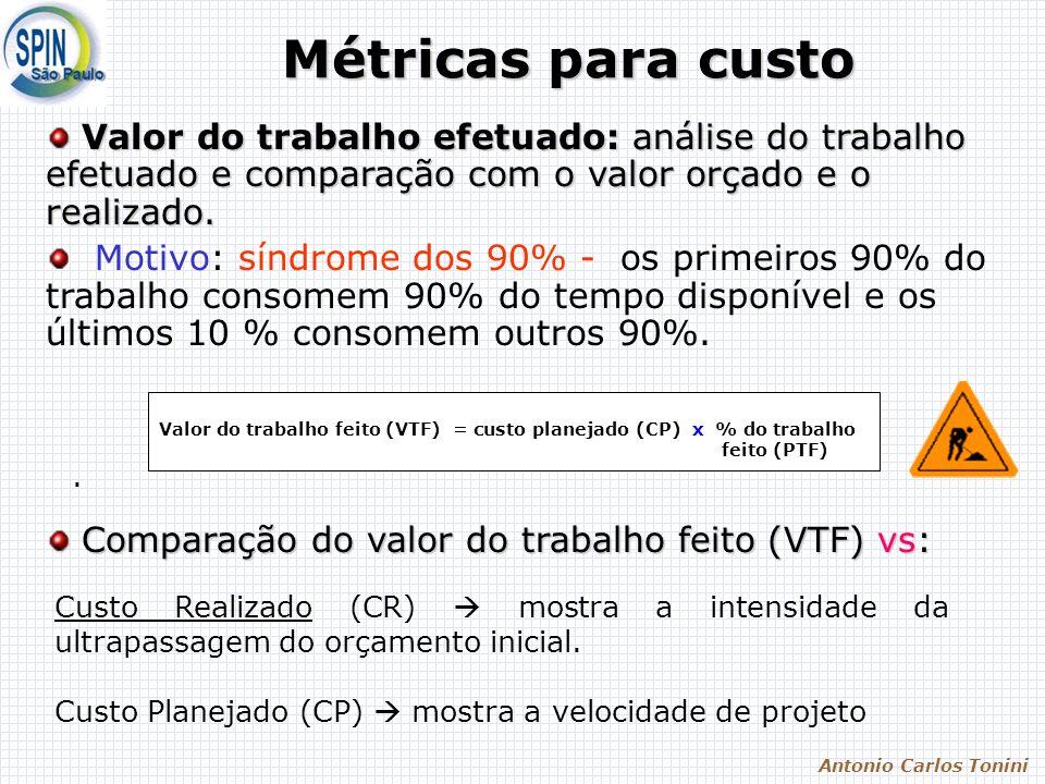 Antonio Carlos Tonini Métricas para custo Custo Realizado (CR) mostra a intensidade da ultrapassagem do orçamento inicial. Custo Planejado (CP) mostra