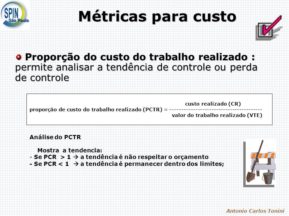 Antonio Carlos Tonini Métricas para custo custo realizado (CR) proporção de custo do trabalho realizado (PCTR) = ---------------------------------------- valor do trabalho realizado (VTE) Análise do PCTR Mostra a tendencia: - Se PCR > 1 a tendência é não respeitar o orçamento - Se PCR < 1 a tendência é permanecer dentro dos limites; Proporção do custo do trabalho realizado : permite analisar a tendência de controle ou perda de controle Proporção do custo do trabalho realizado : permite analisar a tendência de controle ou perda de controle