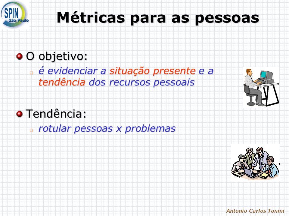 Antonio Carlos Tonini Métricas para as pessoas O objetivo: é evidenciar a situação presente e a tendência dos recursos pessoais é evidenciar a situaçã