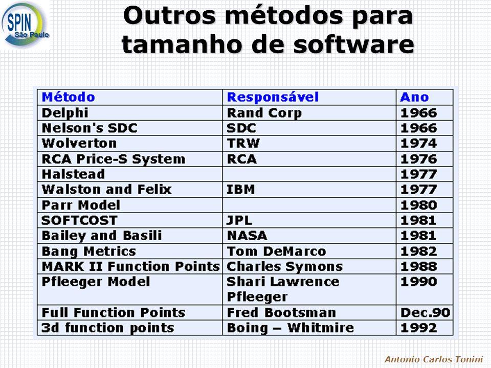 Antonio Carlos Tonini Outros métodos para tamanho de software